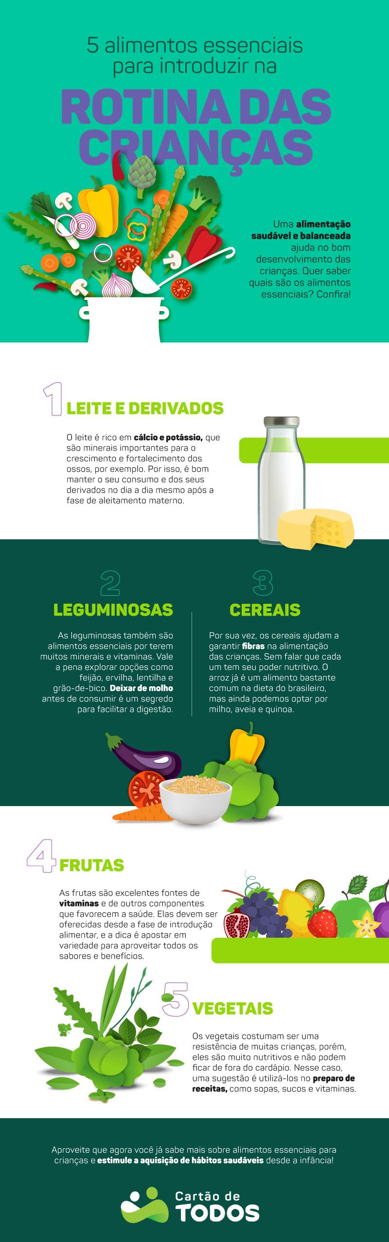 5-alimentos-essenciais-para-introduzir-na-rotina