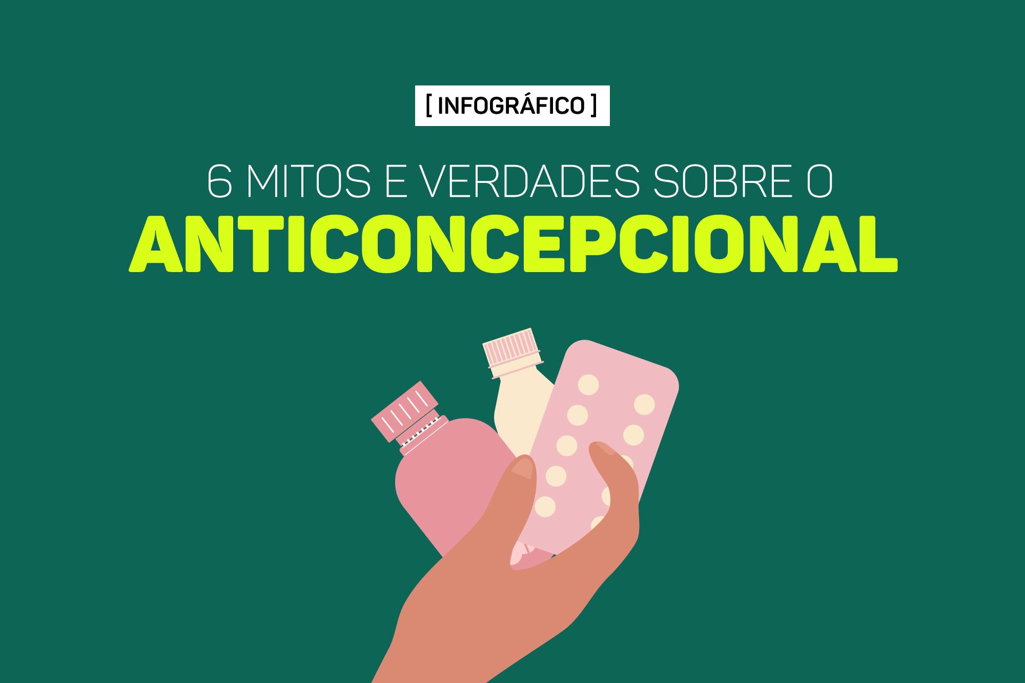 Infográfico anticoncepcional